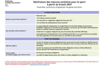 Mesures sanitaires pour le sport – Mairie de Guérande